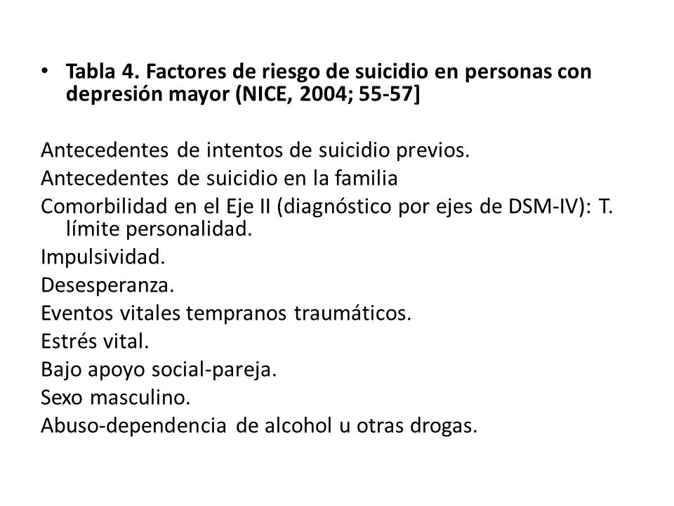 Tabla 4. Factores de riesgo de suicidio en personas con depresión mayor (NICE, 2004; 55-57]